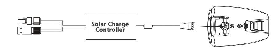 Solar Powered Boat Motor Installation